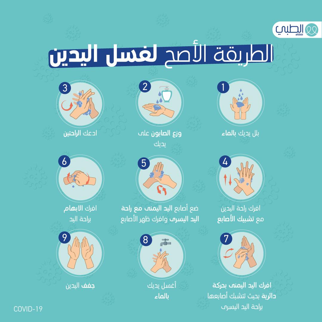 كيفية غسل اليدين