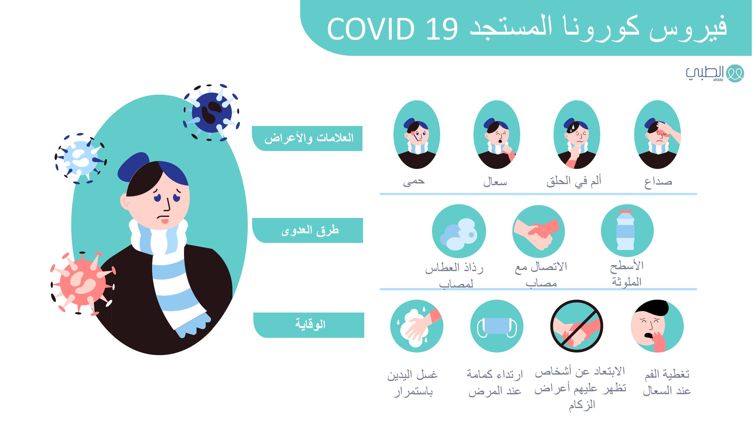 فيروس كورونا المستجد