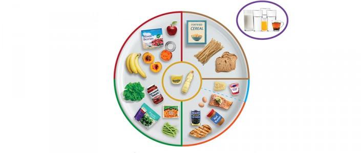 الطبق الصحي الغذائي