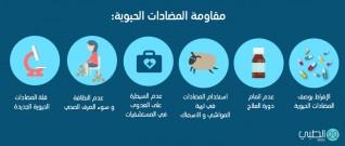 نزلات البرد والمضادات الحيوية