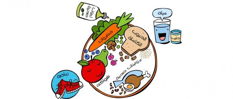 توصيات هارفارد لطبق الطعام الصحي للطفل