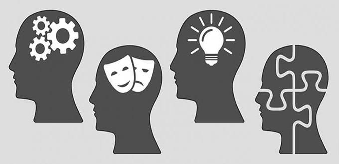 علم النفس تحليل الشخصيات